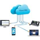 Yeastar Cloud PBX  - Extra gebruikerslicentie