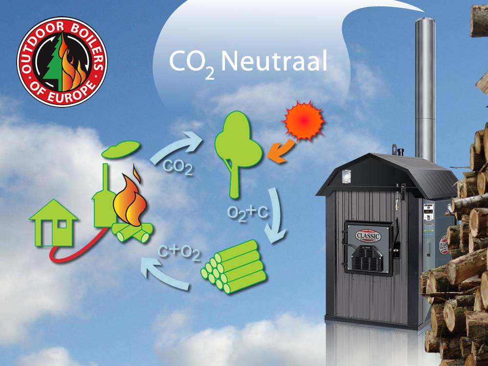 Outdoor Boilers of Europe Pallet Burner | Antraciet | duel fuel ready