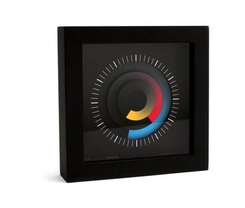 CleverClocks Art wall clock or desk clock Sonar