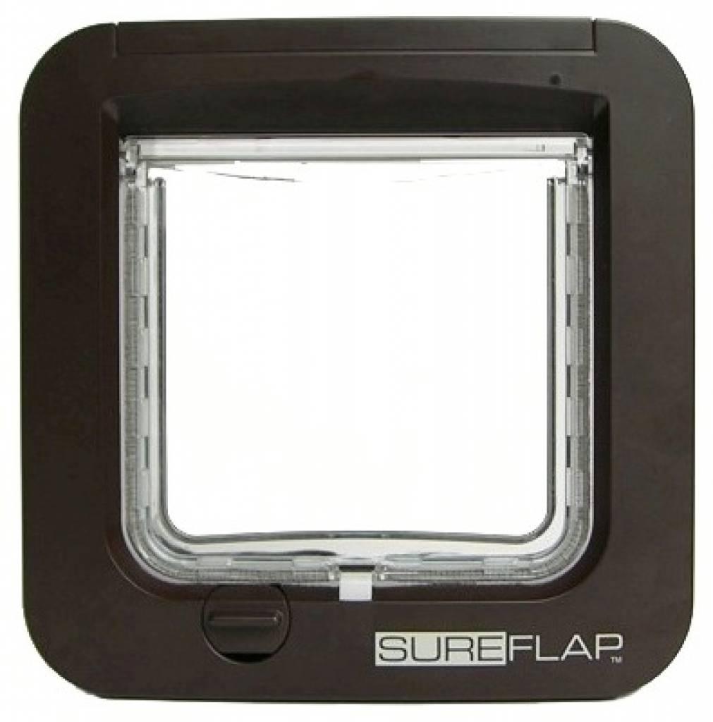 Sureflap Microchip Kattenluik - Catcetera