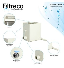 Filtreco Sieve 4 Pump Fed!