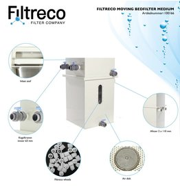 Filtreco Moving Bed Filter Medium