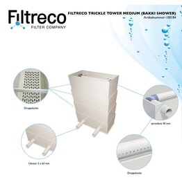 Filtreco Trickle Turm Medium