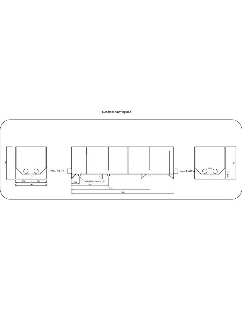 Filtreco 5 Kammer Umzug Bed