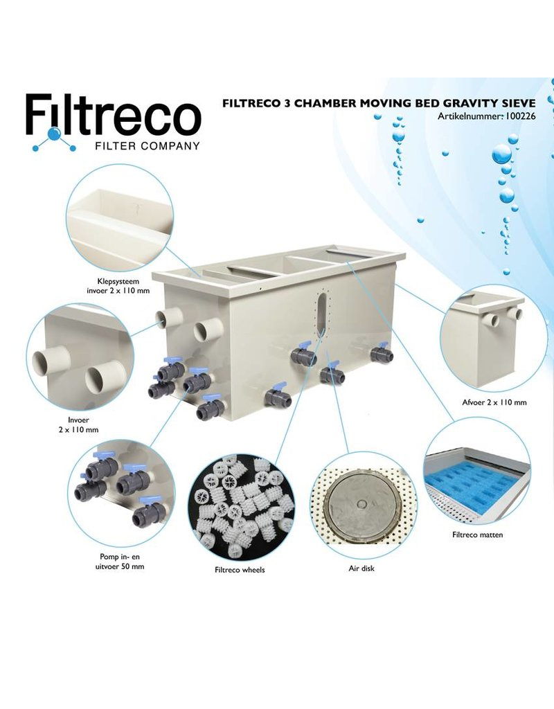 Filtreco 3 Chamber Moving Bed Gravity Sieve