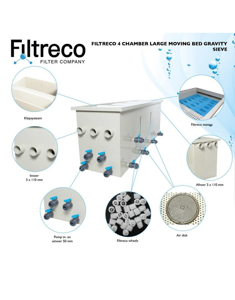 Filtreco 4 Chamber Moving Bed Gravity Sieve Large