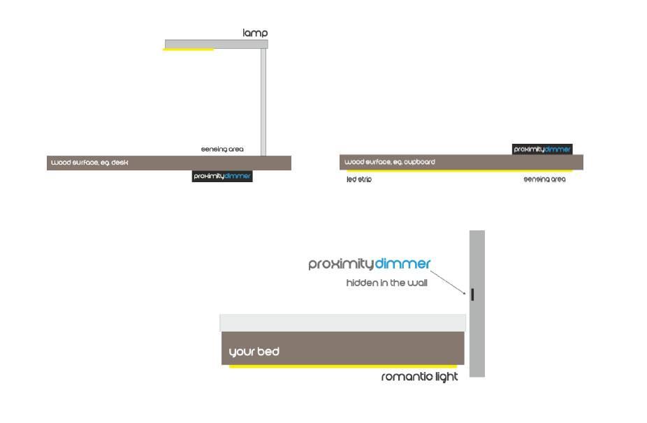 Dimmer capacitivo para tira del LED