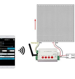 Controlador para Tira LED Digital con software de edición, WiFi Internet
