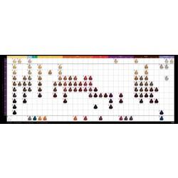Kadus Kadus hair color Colour Chart
