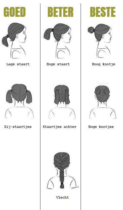 Utilisez les poux de tête prévention cheveux Elastique