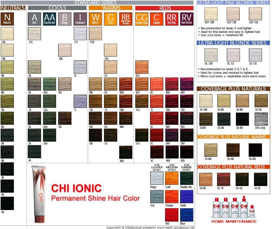 chi ionic farbkarte. Black Bedroom Furniture Sets. Home Design Ideas