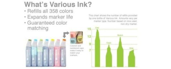 Copic inktflacon: gevuld met inkt op alcoholbasis, speciaal geschikt voor het inkleuren