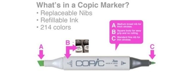 Copic marker: het ideale werkmiddel voor professionele presentaties in grafische of designstudio's