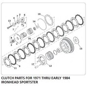 primary clutch parts for 1971 - early 1984 Ironhead Sportster XL