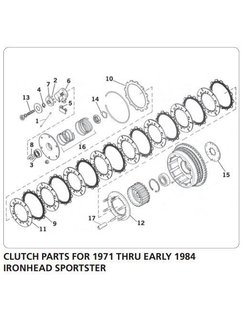 clutch parts, for 1971 thru early 1984 Ironhead Sportster