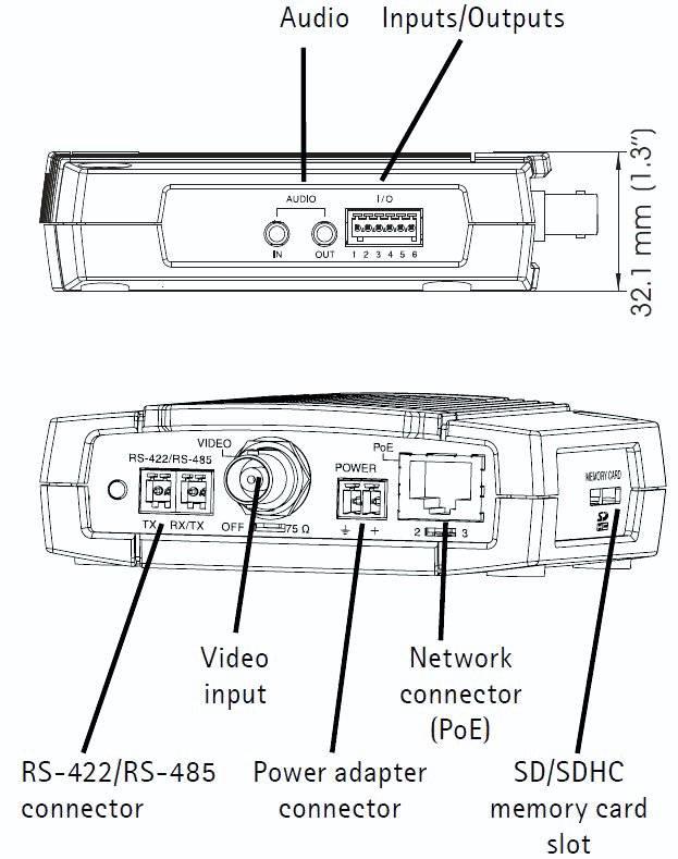 axis poe camera system