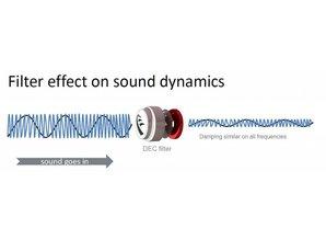 Crescendo DJ oordopjes | vlakke demping | 20 dB