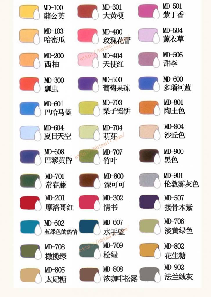 Tsukineko Memento Tangelo Dye Ink Dew Drop Md 200
