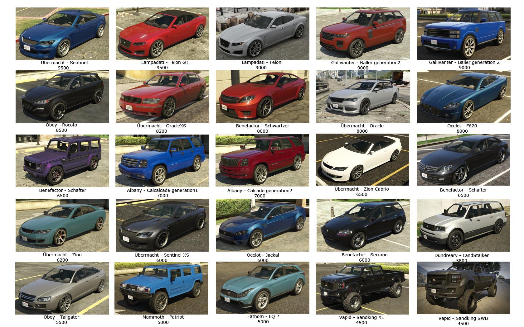 GTA 5 personenauto lijst