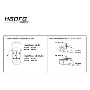 Hapro Dakkoffer Cruiser 10.8