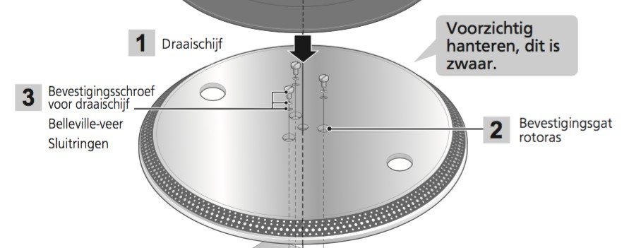 M4 Washer for the new SL1200 GAE turntable
