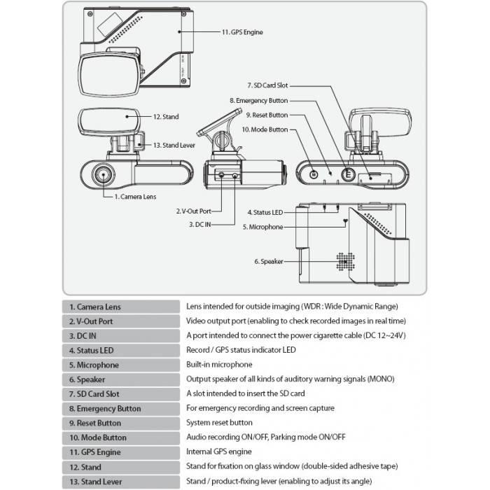 Hawk-1 DVR voor auto