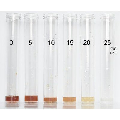Easy Life Kalium Watertest