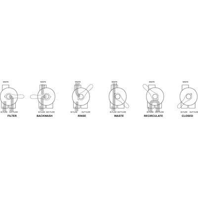 "Mega Meerwegklep 1 1/2"" voor side mount filter 6-weg type Mega 6-weg klep + montage set"