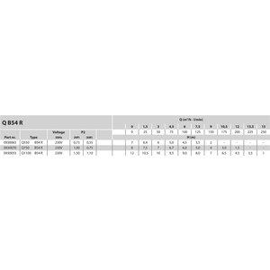 "Mega Dompelpomp RVS 25/32 x 1 1/2"" x 1 1/2"" binnendraad x slangtule 230V zilver type Q 550 B54 R met vlotter"