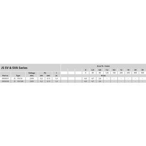 "Vortex Dompelpomp 1 1/4"" binnendraad JS 150 SV, exclusief vlotter"