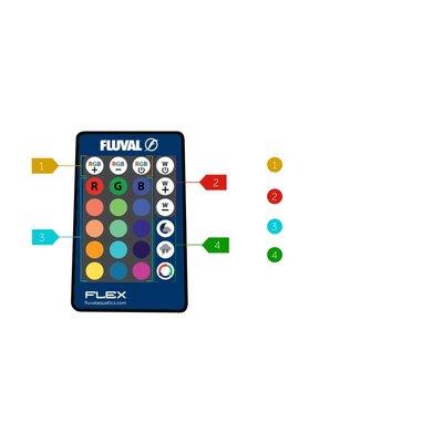 Fluval Flex Set 34L