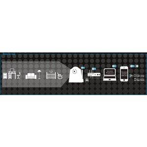 ELRO C704IP.2 WiFi IP-camera indoor Pan/tilt