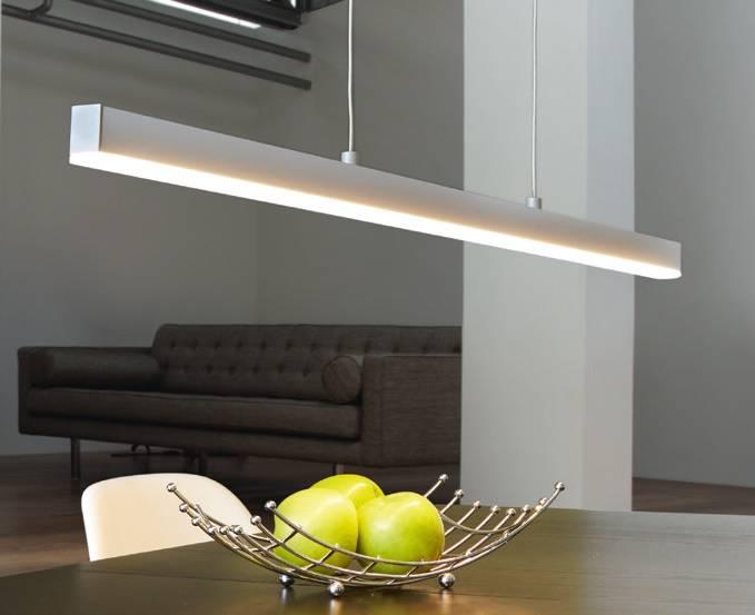de grote voordelen van led verlichting lampentoppersnl