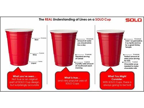 Красные американские стаканчики Red Cups Original
