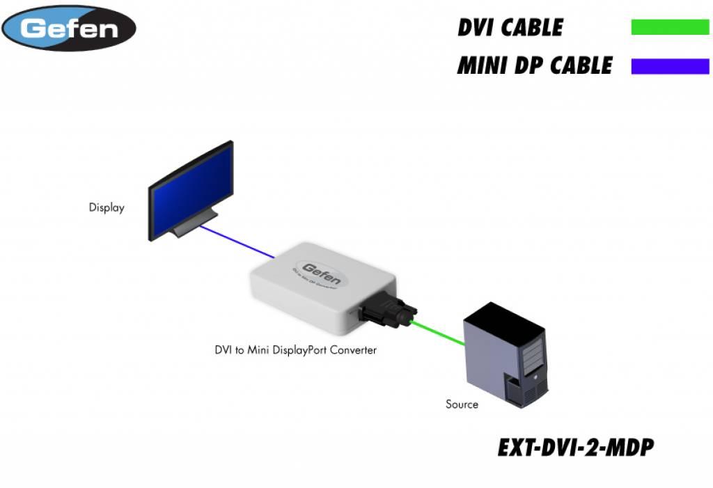 gefen-mini-converter-ext-dvi-2-mdp.jpg