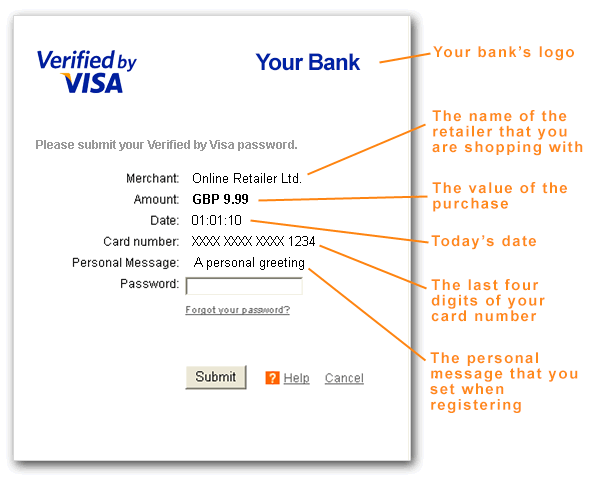 making-payments/verified-by-visa