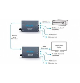 AJA HB-R-HDMI