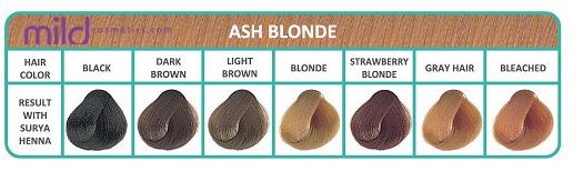 henna haarkleuring asblond
