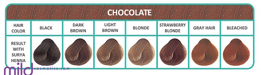 henna haarkleuring