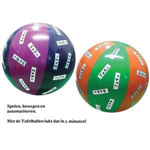 Speelballen met de tafels