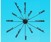 Periglass plak clock words