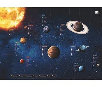 Moll Schreibunterlage Planeten