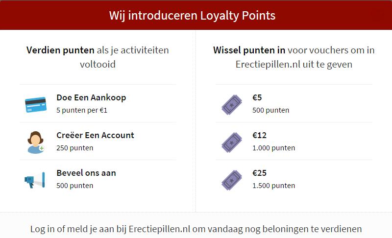 loyalty programma erectiepillen.nl