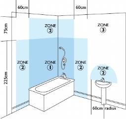 badkamer ledspots vragen - 123ledspots, Badkamer
