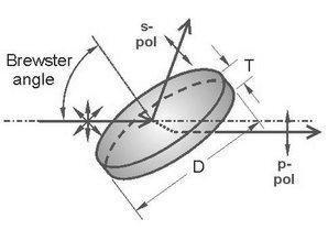 Eksma optics Polarizing Optics