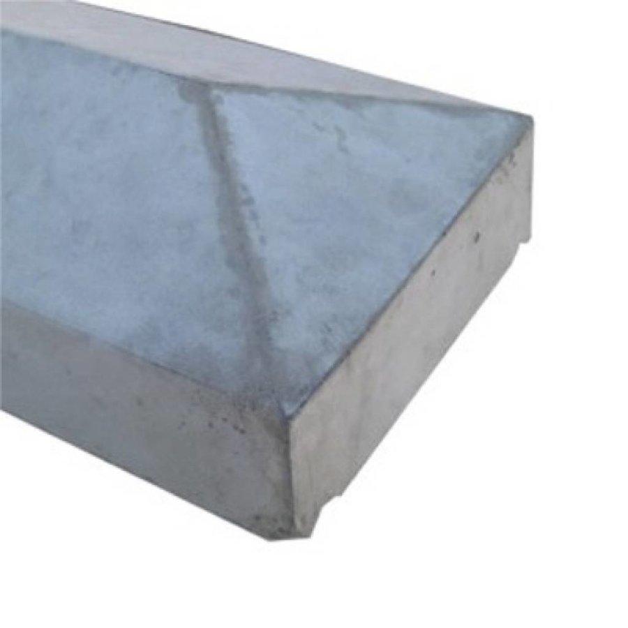 Muurafdekkers 2-zijdig, grijs 37cm x 100cm