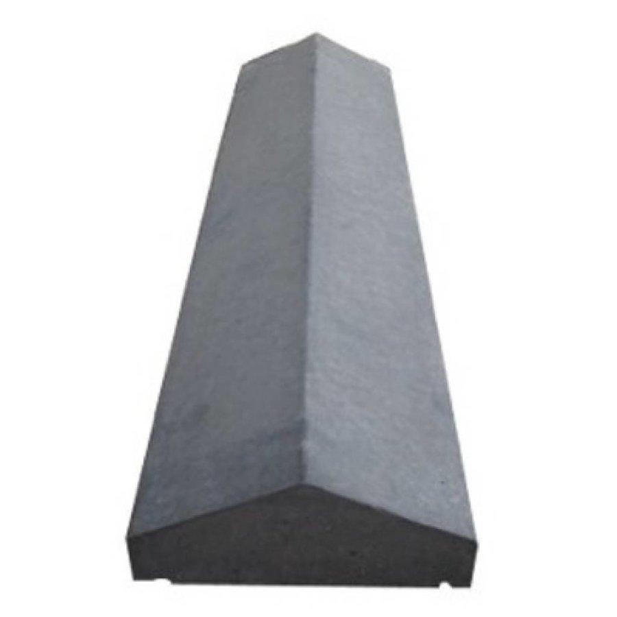 Muurafdekkers 2-zijdig, antraciet 50cm x 100cm