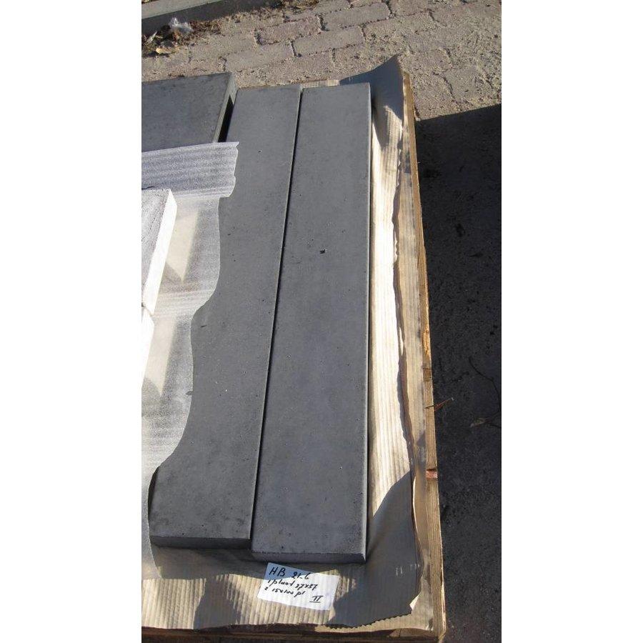 Muurafdekkers vlak, antraciet 25cm x 100cm