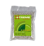 Xtreme Precision Bio BB BOX (40x)