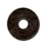 Scatterplot Sorbo Pad PTW 70° (Semi-Soft)